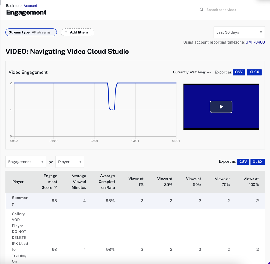 Video Engagement  Report